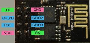 ESP8266-01 Pin Labels